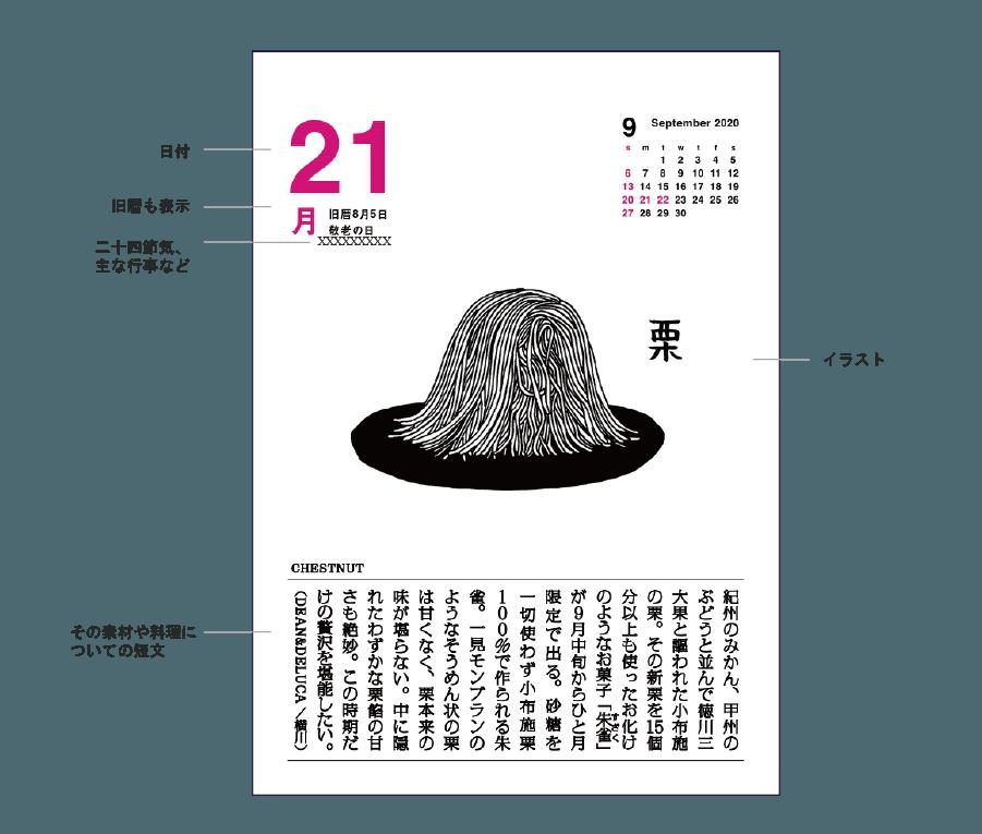 「味の手帖」 味のカレンダー 2020 食べること366日 日めくり